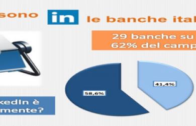 LinkedIn e banche