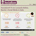 Socializer-13-02-2014