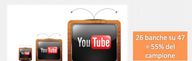 Youtube banche