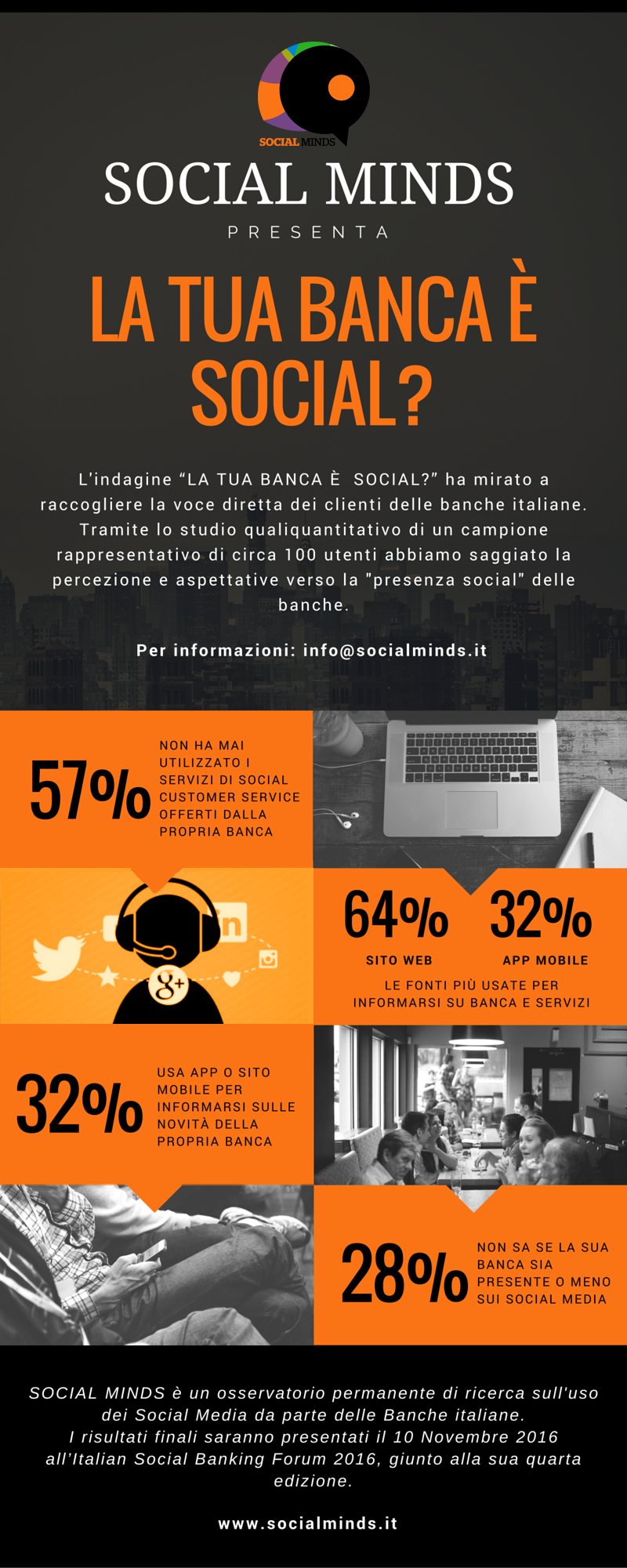 Infografica la tua banca è social